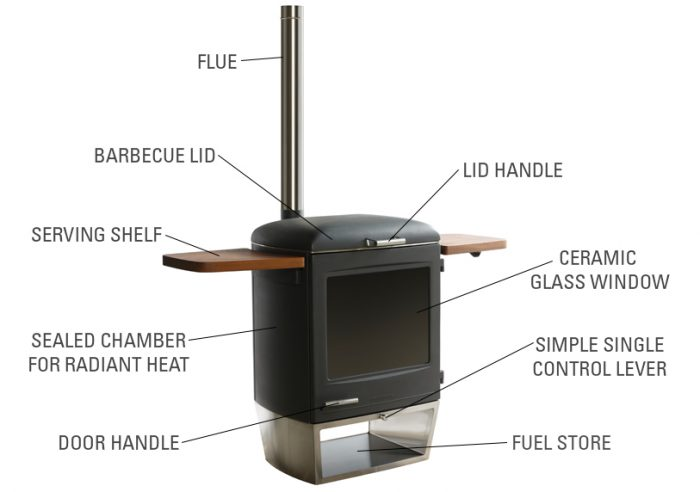 Chesneys HEAT Collection BBQ barbeque heater 600 full view with labels