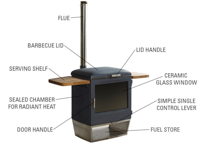 Chesneys HEAT Collection BBQ barbeque heater 700 full view with labels
