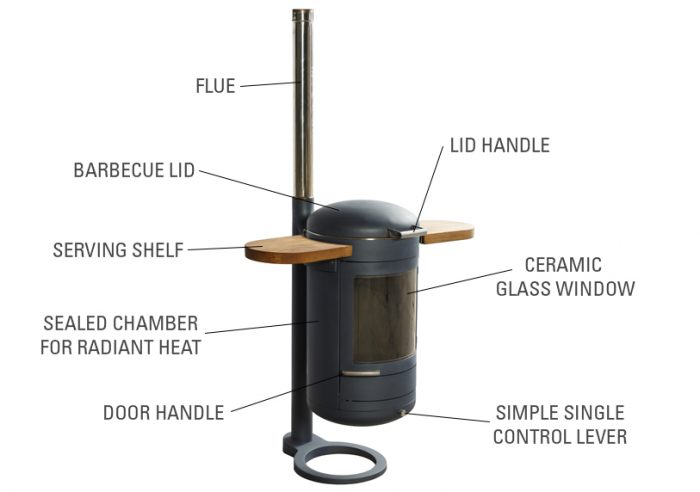 Chesneys HEAT Collection BBQ barbeque heater 400 full view with labels